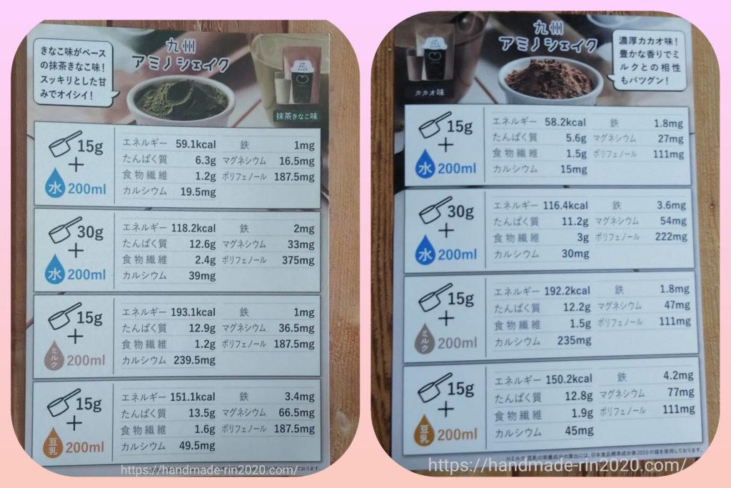 アミノシェイクのカカオ味と抹茶味を水や牛乳、豆乳に混ぜた場合のそれぞれの栄養価が書かれています